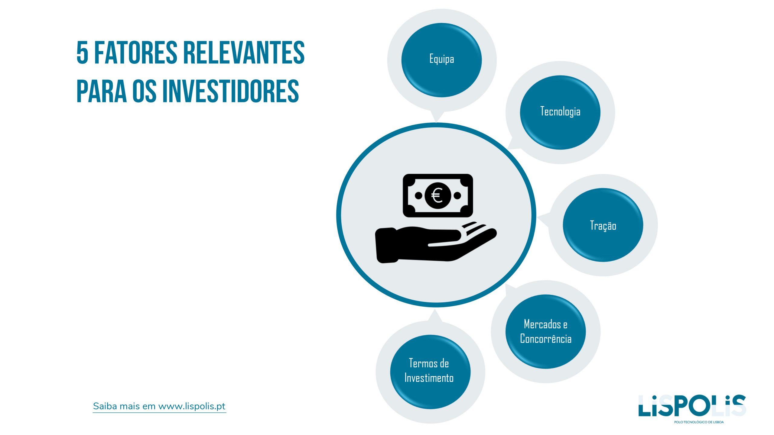 5 fatores relevantes para os investidores