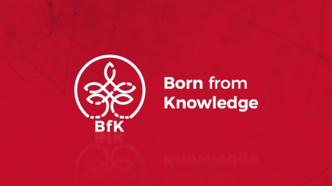Born From Knowledge 2019-2020